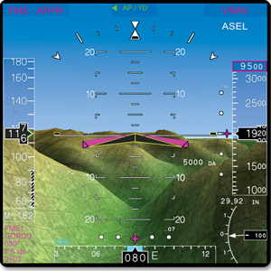 Egocentric View on Primary Flight Display overlaid with innovative foreground symbology TSO'd and certified for Part 23 and Part 25 aircraft.