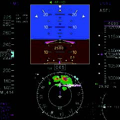 Primary Flight Display with         360º Map View and Radar