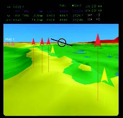 Nav Display with TAWS 3D         Perspective View