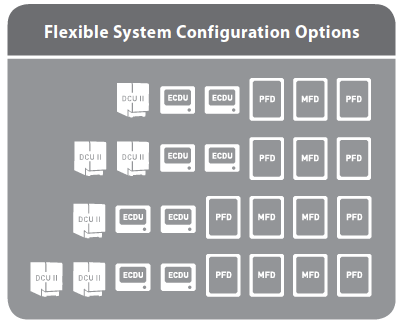 InSight Flexible Configuration Chart
